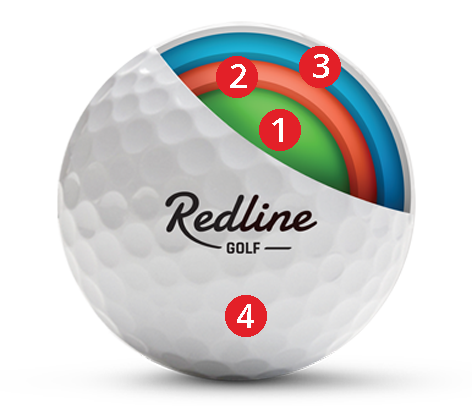 inside of the Redline 69 Tour | affordable urethane golf ball